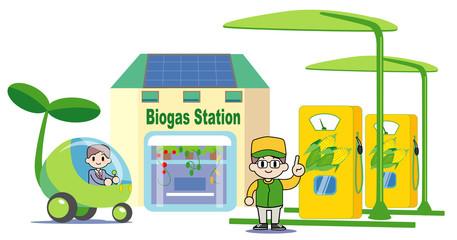 Bioethanol - Sale