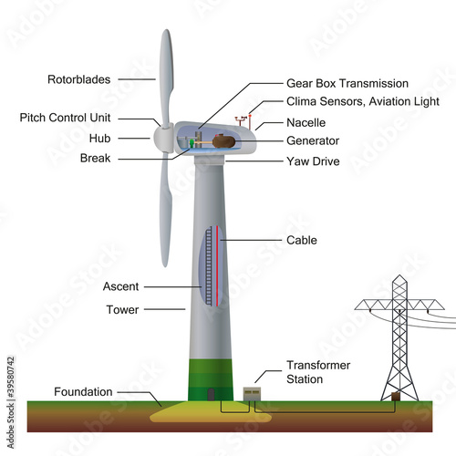 wind power generator english vector illustration - 39580742