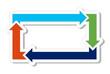 Four Arrow Rectangle Process Flow