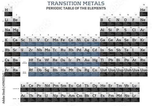 Transition metals series in the periodic table