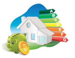 économies de la consommation des maisons