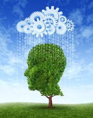 Cloud Computing Intelligence Growth