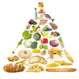Fototapety escala gráfica de la alimentación