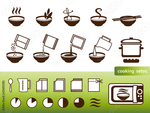 Cooking signs, for manuals on packing