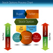 Stock Options Process Chart
