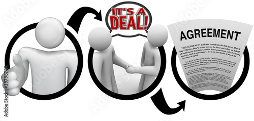 Diagram of Steps to Meeting Deal and Agreement