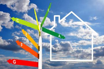 Panneaux bilan de performance énergétique, ciel bleu