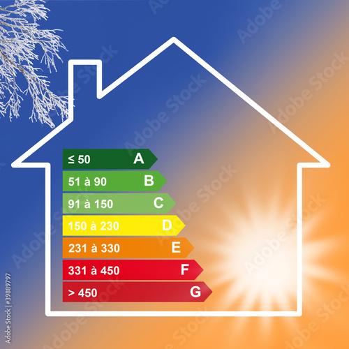 Maison bilan performances énergie été hiver