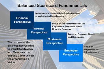 Balanced Scorecard Fundamentals Diagram