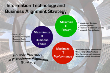 Information Technology and Business Alignment Strategy