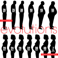 Men obesity evolution and pregnancy stages