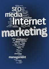 Internet marketing text cloud