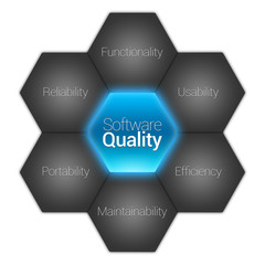 SoftwareQuality 2 EN