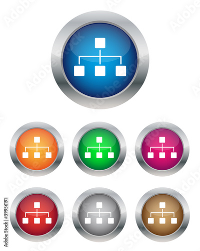 Network buttons