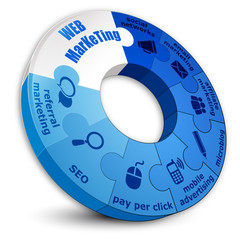 web Marketing circle puzzle