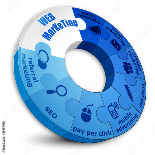 web Marketing circle puzzle