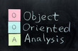 OOA, Object Oriented Analysis