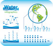 Infographics in water style vector