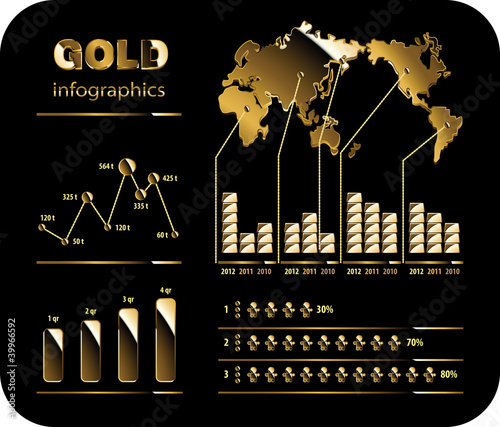 Infographics in golden style vector
