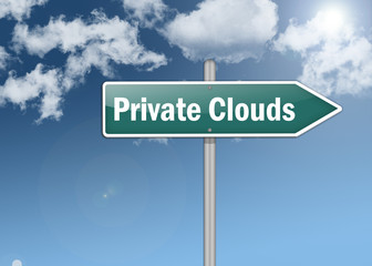 "Signpost ""Private Clouds"""