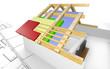 Dachkonstruktion - Wärmedämmung beim Haus