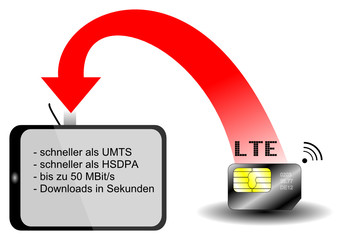 LTE Pad