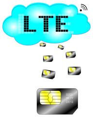 LTE Wolke 1