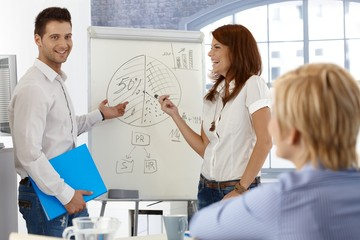 Businesspeople working with whiteboard