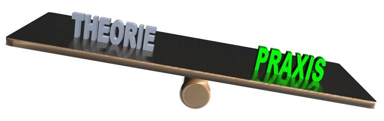 3D Waage2 - THEORIE - PRAXIS