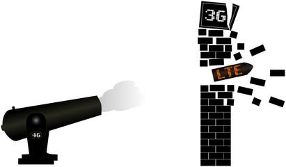 LTE Kanone Mauer