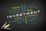investment concept written on a blackboard poster