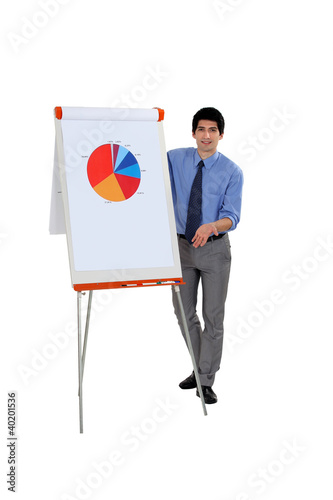 Business professional explaining the results of market research