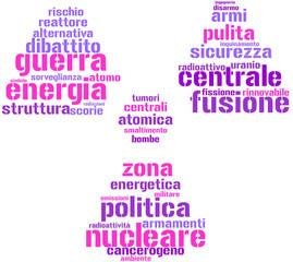 Nucleare - simbolo con tagcloud