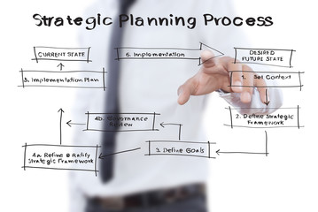 Businessman pushing strategic planning on the whiteboard.