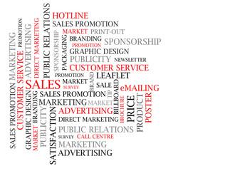 Marketing Background