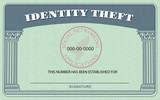 Identity Theft Card poster