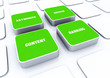 3D Pads Green - Keywords Design Content Ranking 1