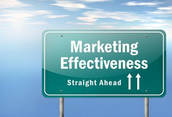 """Highway Signpost """"Marketing Effectiveness"""""""