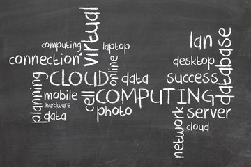 Cloud Computing words