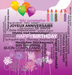 Happy birthday word collage background