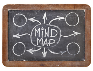 mind map on blackboard