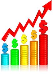 Increasing Money Chart