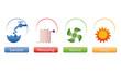Sanitär - Heizung - Klima - Solar - Logos