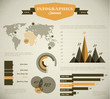 Yellow Vector retro / vintage set of Infographic elements