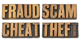 fraud, scam, cheat and theft poster