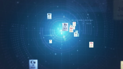 Elements of Periodic table and chemical formulas