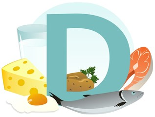 The products containing vitamin D