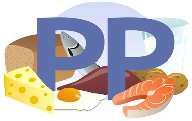 The food containing vitamin PP