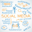Concept, Social Media, deutsch