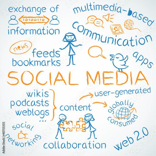 Concept, Social Media, english